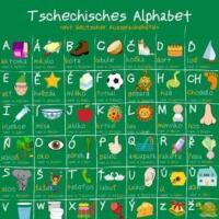 Bild Tschechisches Alphabet